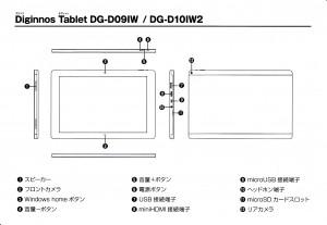 DG-D10IW2端子